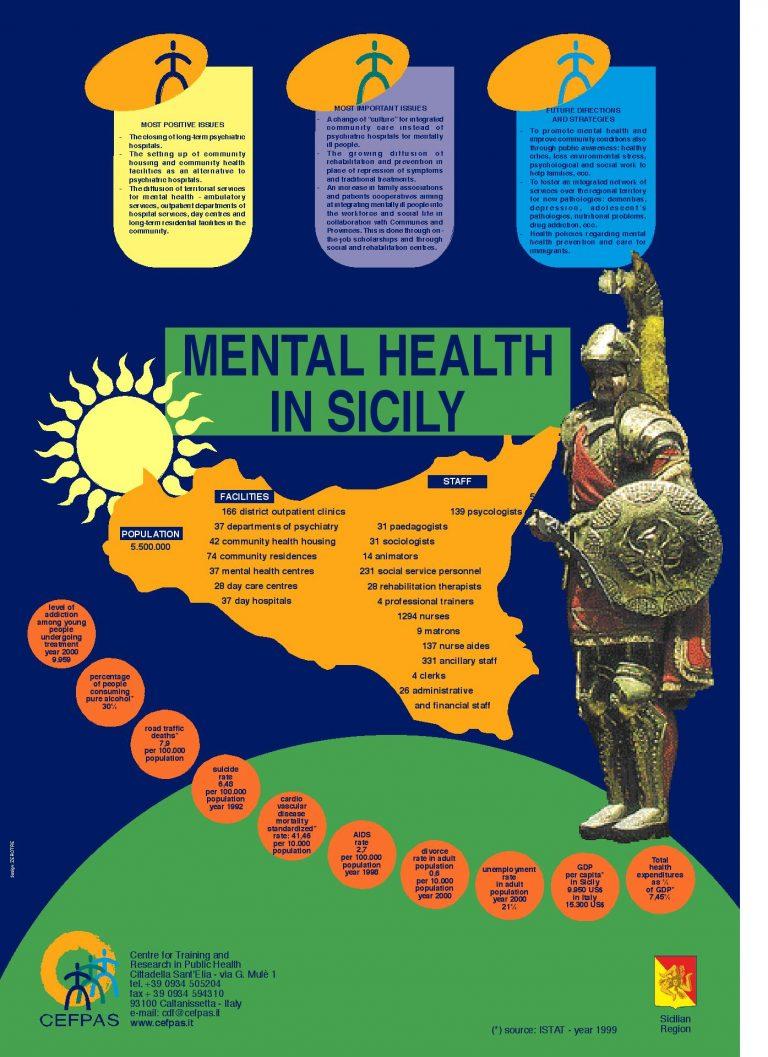 poster mental health
